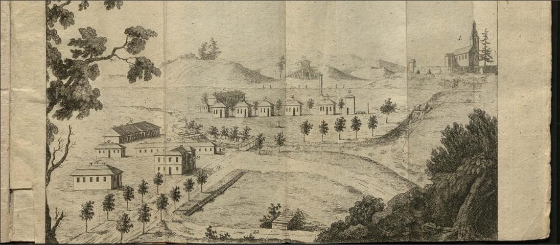 Krzeszowice widok uzrowiska 1788 1